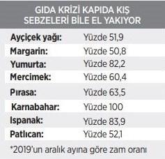 enflasyonda-suclu-esnafmis-hukumet-hatasizmis-bu-masali-yutan-kalmadi-835588-1.