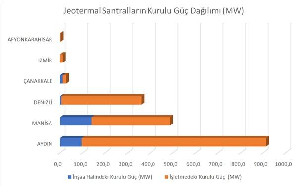 ege-nin-bereketli-topraklari-jeotermal-isgali-altinda-835958-1.