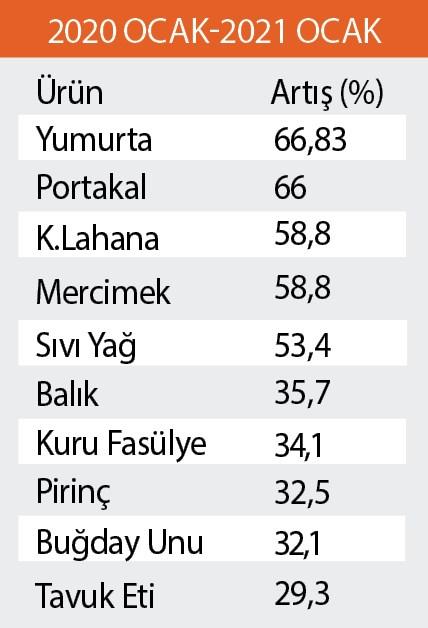 tuik-in-fendi-enflasyonu-yendi-838034-1.