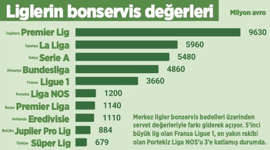 endustriyel-futbolun-en-ileri-asamasi-finansal-futbol-toptan-baska-her-sey-degisti-841694-1.
