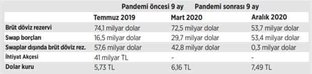 krizin-fitili-pandemiden-once-ateslenmisti-845416-1.