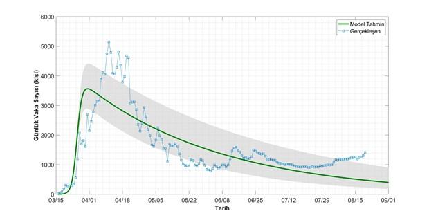 veri-karanliginda-yolumuzu-aydinlatan-uc-isik-846761-1.