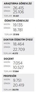rektorlerin-sadece-yuzde-8-i-kadin-850221-1.