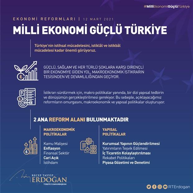erdogan-ekonomik-reform-paketi-ni-acikliyor-851736-1.