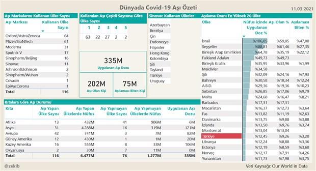 covid-19-salgini-asilama-dunyada-ve-turkiye-de-son-durum-852314-1.