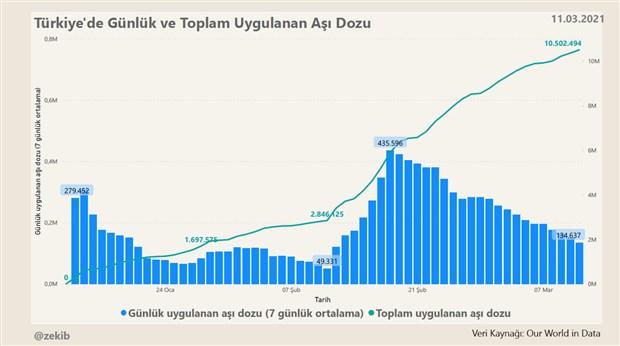 covid-19-salgini-asilama-dunyada-ve-turkiye-de-son-durum-852316-1.