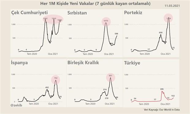covid-19-salgini-asilama-dunyada-ve-turkiye-de-son-durum-852320-1.