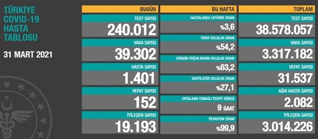 turkiye-de-gunluk-koronavirus-vaka-sayisi-bir-kez-daha-rekor-kirdi-859242-1.