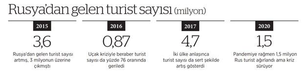 turizmcide-2016-gerginligi-var-863888-1.