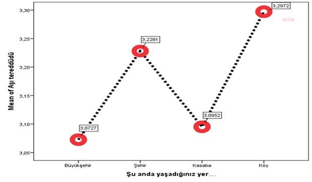 arastirma-turkiye-de-sag-partilere-oy-veren-secmende-asi-karsitligi-daha-yuksek-866087-1.