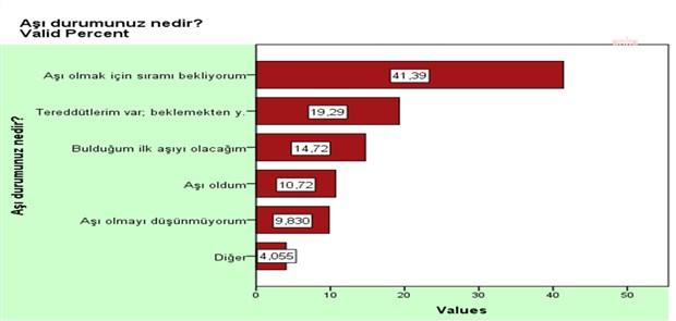 arastirma-turkiye-de-sag-partilere-oy-veren-secmende-asi-karsitligi-daha-yuksek-866088-1.