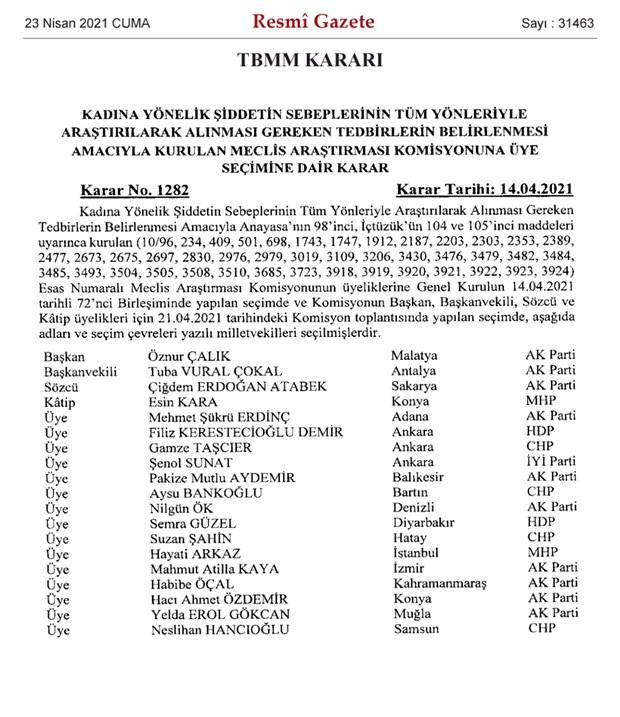 kadina-yonelik-siddete-karsi-kurulan-meclis-arastirma-komisyonu-uyeleri-resmi-gazete-de-yayimlandi-867791-1.