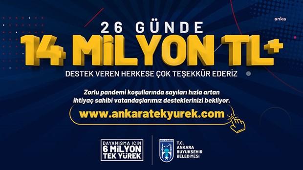 mansur-yavas-in-6-milyon-tek-yurek-kampanyasina-rekor-destek-869506-1.