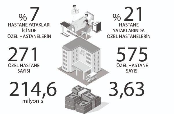 ozel-hastaneler-icin-musteri-akp-icin-oy-kapitalizm-olduruyor-871090-1.