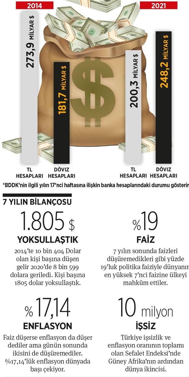 7-yillik-faiz-inadi-arkasinda-enkaz-birakti-politikanin-iflasi-873570-1.