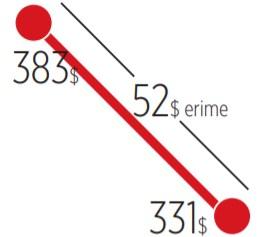 saray-dan-yurttasin-yasadigi-krizi-gormuyor-bu-balkondan-halki-duymuyor-885948-1.