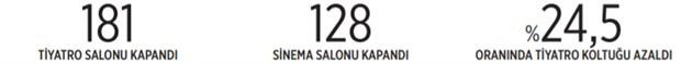 2020-de-salonlar-kapali-kaldi-888629-1.