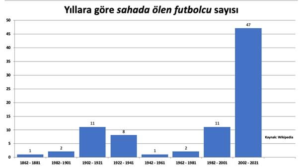endustriyel-futbol-ve-eriksen-vakasi-888590-1.
