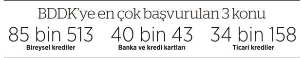 sikayet-yagmuru-890939-1.