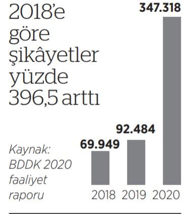 sikayet-yagmuru-890940-1.