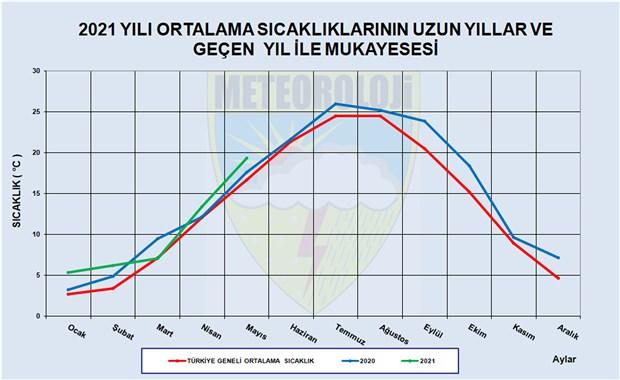 yagislar-yuzde-66-azaldi-turkiye-icin-olaganustu-kuraklik-uyarisi-892298-1.