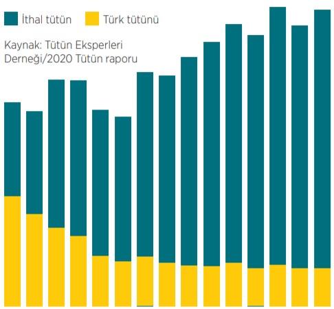 tutun-ureticisi-tirsikcilere-teslim-895376-1.