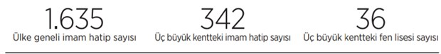 veliler-fen-istiyor-meb-imam-hatip-895714-1.