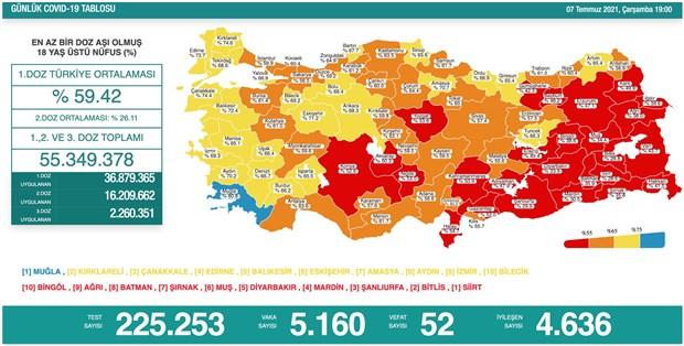 turkiye-de-koronavirus-son-24-saatte-52-can-kaybi-896430-1.