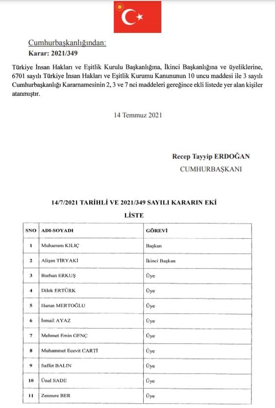 tihek-baskani-suleyman-arslan-gorevden-alindi-yerine-muharrem-kilic-atandi-898865-1.