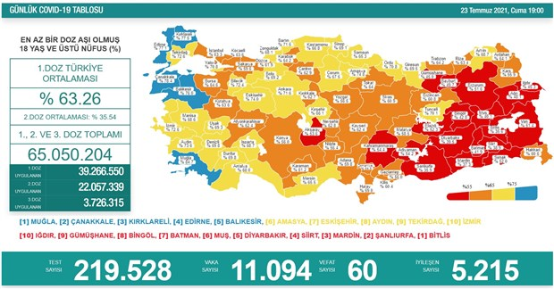turkiye-de-koronavirus-vaka-sayisi-11-bini-asti-901912-1.