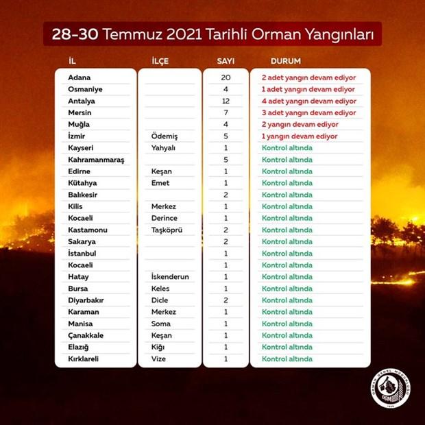 turkiye-yaniyor-il-il-yangin-sondurme-calismalarinda-son-durum-ne-904569-1.