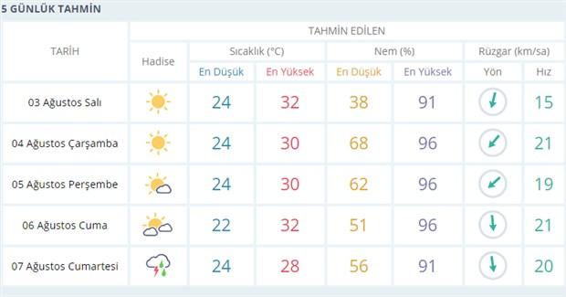 istanbul-39-dereceyi-gordu-905467-1.
