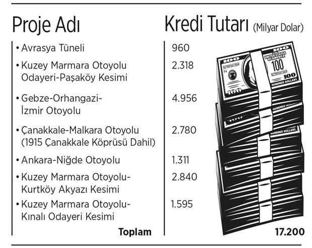 turkiye-de-tiksindirici-borc-905561-1.