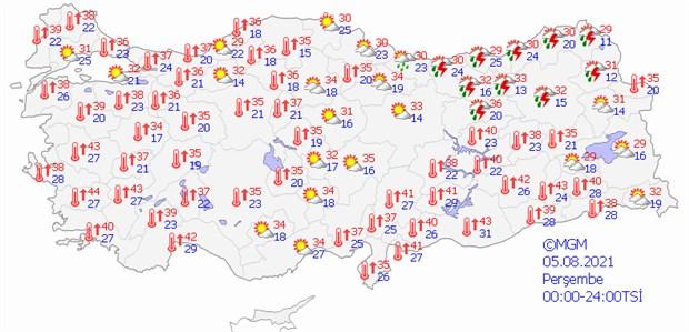 asiri-sicak-hava-ne-kadar-surecek-906344-1.