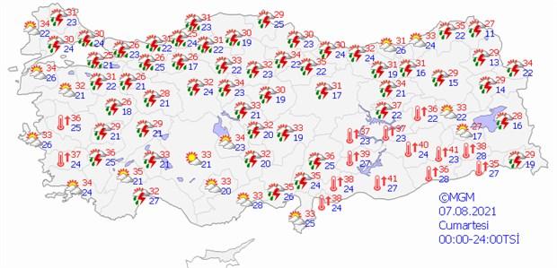 asiri-sicak-hava-ne-kadar-surecek-906346-1.