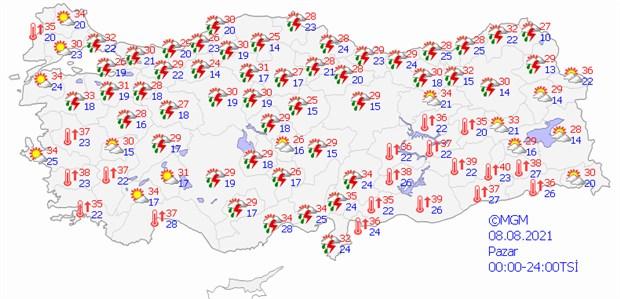 asiri-sicak-hava-ne-kadar-surecek-906347-1.