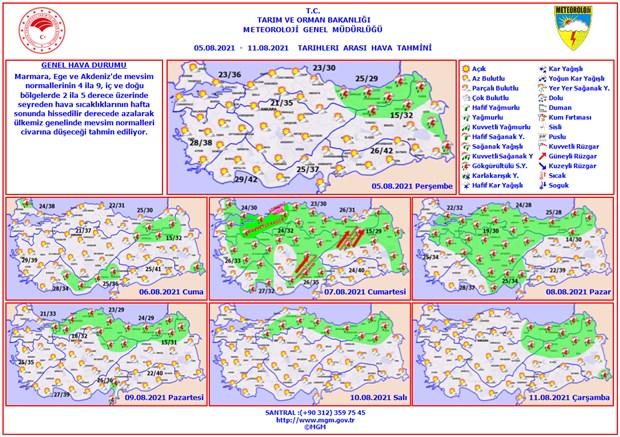 asiri-sicak-hava-ne-kadar-surecek-906352-1.