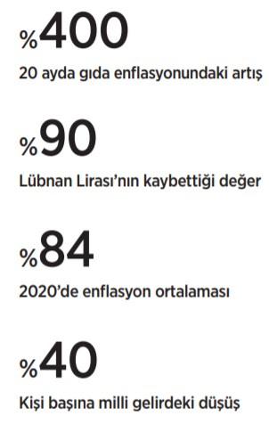 lubnan-da-umut-kitligi-yasaniyor-906089-1.
