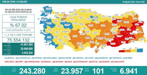 turkiye-de-koronavirus-son-24-saatte-101-can-kaybi-23-binden-fazla-yeni-vaka-907325-1.