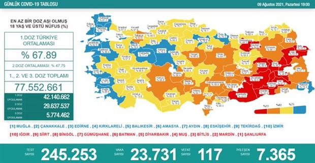 turkiye-de-koronavirus-son-24-saatte-117-can-kaybi-908355-1.