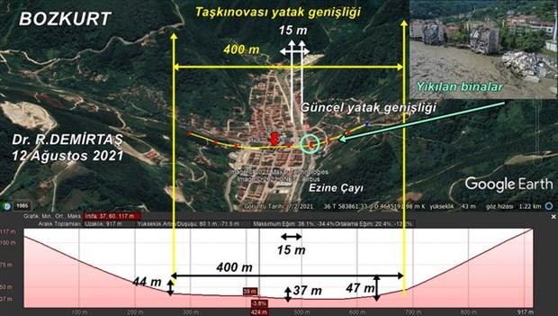 bozkurt-taki-sel-felaketi-goz-gore-gore-gelmis-910027-1.