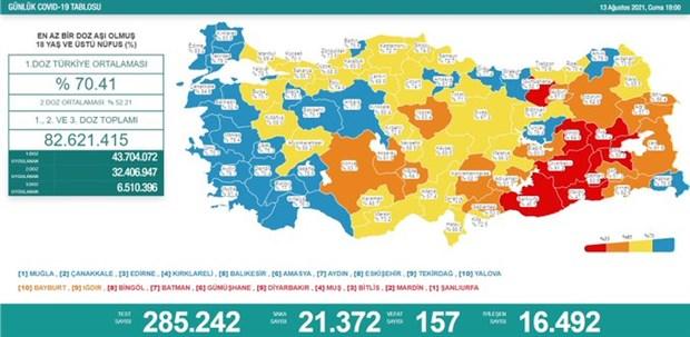 turkiye-de-koronavirus-son-24-saatte-157-can-kaybi-910042-1.