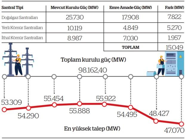 elektrik-kesintileri-neden-yasaniyor-910129-1.