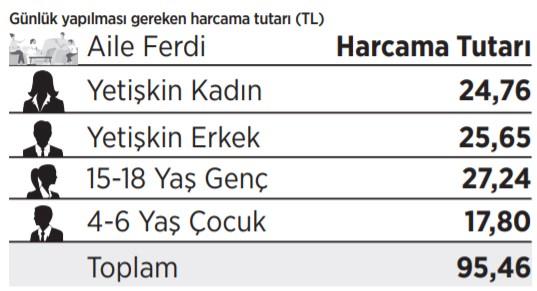 isci-emegini-karin-tokluguna-satiyor-911492-1.