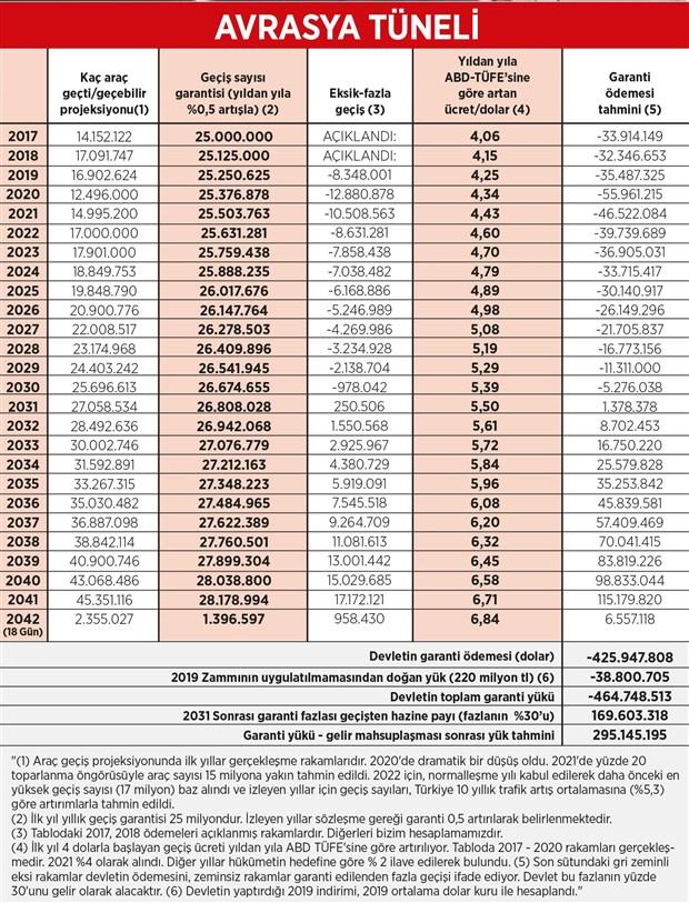 300-milyon-lik-garanti-912300-1.