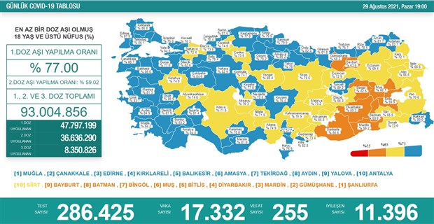 koronavirus-turkiye-de-24-saatte-255-can-kaybi-915761-1.