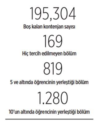 baraji-dusurmek-bu-gercegi-ortmez-916562-1.