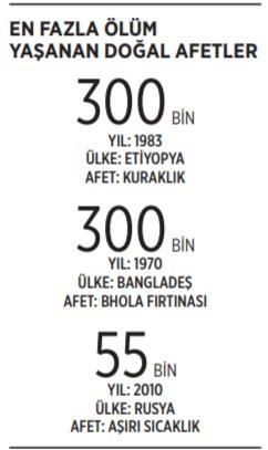 bu-yuzyilda-afet-artik-dogal-degil-916952-1.