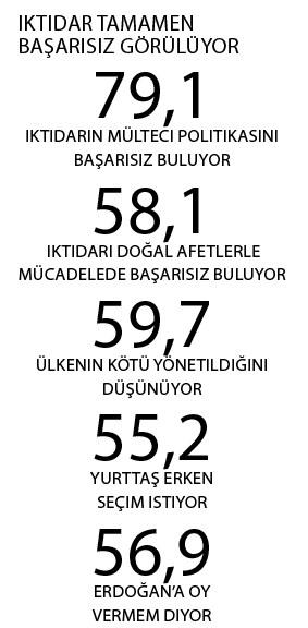 halk-erdogan-a-kapilari-kapatti-918680-1.