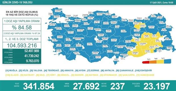 turkiye-de-koronavirus-24-saatte-237-can-kaybi-922719-1.
